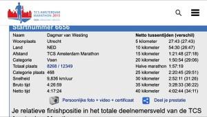 marathon uitslag